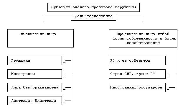 Далее приводятся схемы
